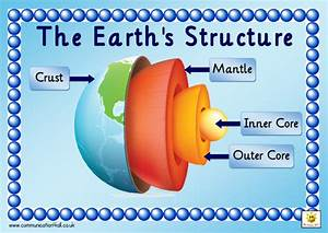 The Earth U0026 39 S Structure