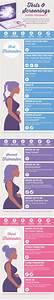 Infographic  Pregnancy Tests  U0026 Screenings