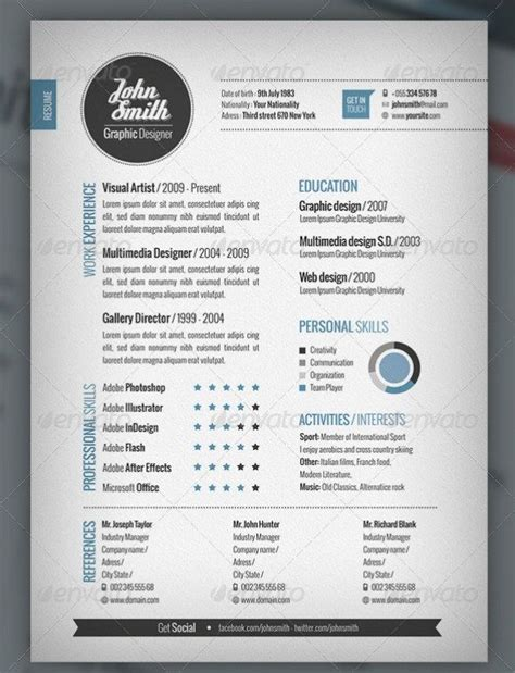 Creative Resume Templates Illustrator by 2 Resume Cover Letter Resume Templates Fresh And Landing Pages