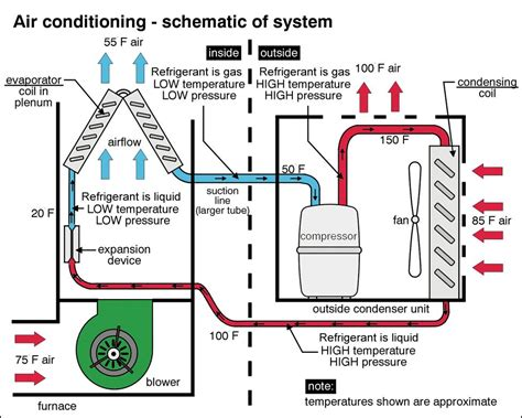 air conditioner schematic home in 2019 hvac air conditioning air conditioning system hvac