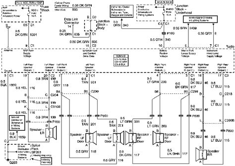 looking for the dash wiring harness diagram for a 01 gmc