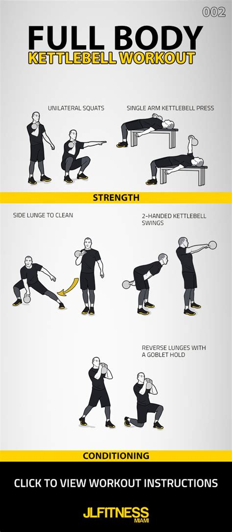 kettlebell workout workouts body strength exercise complete conditioning kb