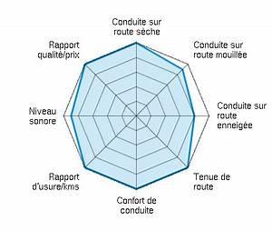 Pneu Online Avis : pneu continental conti sportcontact 3 235 45 r18 98 w xl fr vente pneus auto t ~ Medecine-chirurgie-esthetiques.com Avis de Voitures