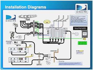 Directv Whole Home Wiring Diagram