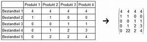 Matrizenprodukt Berechnen : 1213 unterricht mathematik 12ma3g matrizen ~ Themetempest.com Abrechnung