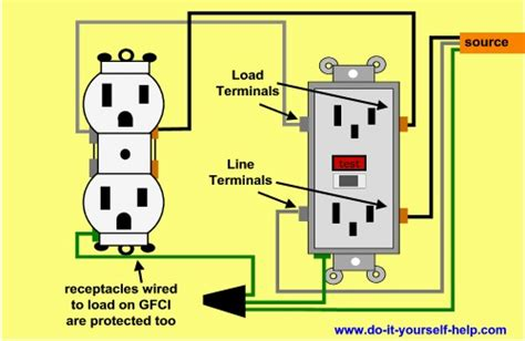 Have Circuit Lights Two Outlets That Not