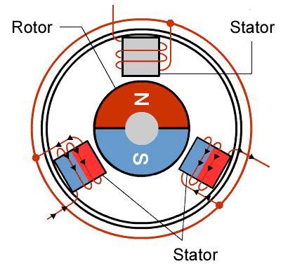 brushless dc motors renesas electronics