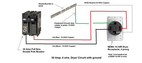 I Am Installing A 3 Prong 30 Amp Dryer Outlet. Using A