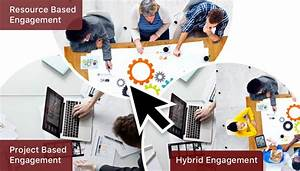 How To Select The Right Engagement Model For Business