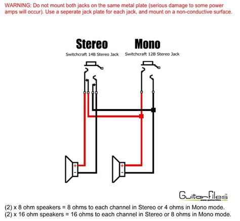 Wire Diagram For Mono And 2 Channel And 2 Sub by Pin On Guitar S