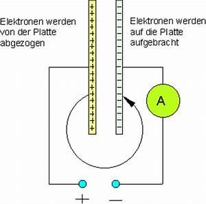 Kapazität Kondensator Berechnen : oberstufenphysik die halbleiterdiode ~ Themetempest.com Abrechnung