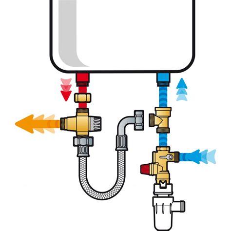kit de s 233 curit 233 kmix pour chauffe eau vertical