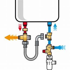 Bloc De Sécurité Chauffe Eau : kit de s curit kmix pour chauffe eau vertical ~ Melissatoandfro.com Idées de Décoration