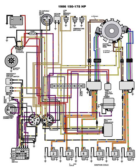 Evinrude Power Pack Wiring Page Iboats