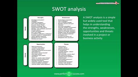 What is a SWOT Analysis and How to Perform a SWOT Analysis ...