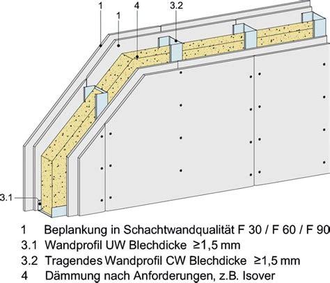 Aufbau Einer Trockenbauwand by Gutachten Rigips Brandschutzl 246 Sungen F 252 R Den