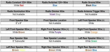 hyundai sonata 2000 review 2012 ford f 150 car stereo wiring diagram radiobuzz48 com
