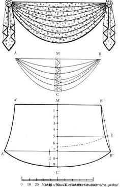 Gathering for a bustle skirt (not a pattern but useful