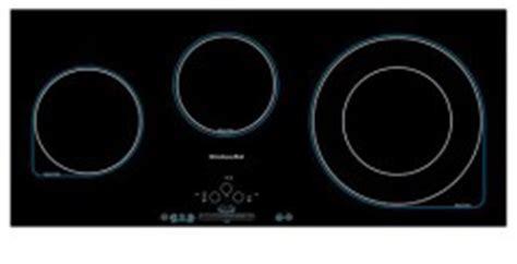 plaque induction faible epaisseur plaque de cuisson profondeur