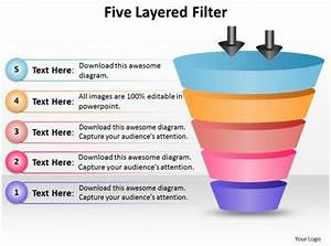 5 Layered Filter Process Diagram
