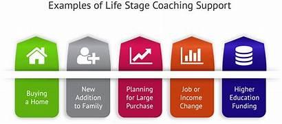 Financial Coach Coaching Services Certified Finance Training