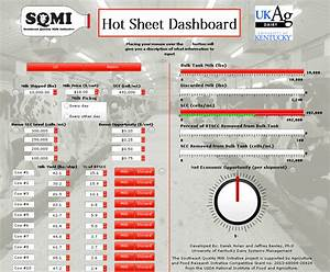 Hot Sheet Dashboard User Guide