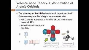 10 6  U0026 10 7 Valence Bond Theory  Orbital Overlap