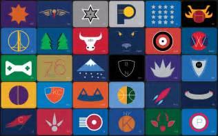 All NBA Team Logos