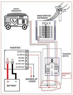 Wiring Diagram For Interlock Transfer Switch Electrical