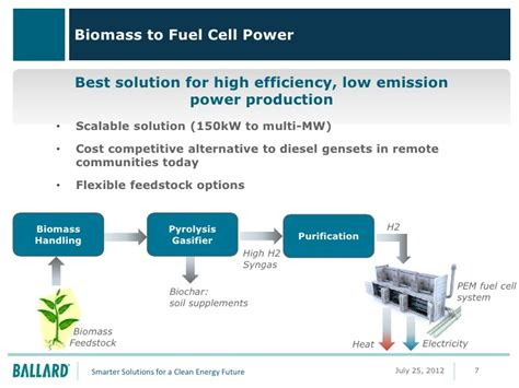 Biomass To Fuel Cell Ppt 7 2012 Ls