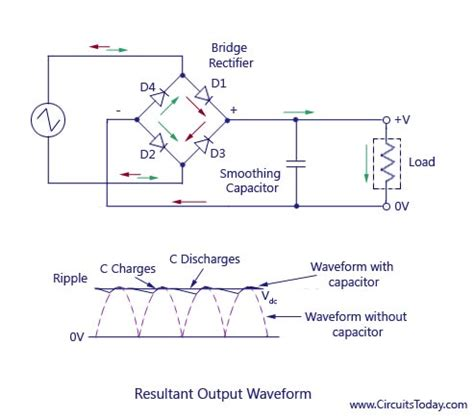 full wave rectifier bridge rectifier circuit diagram