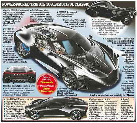 If we were to think about internal combustion engines in a logical manner, more cylinders would mean more power. Bugatti's La Voiture Noire is a one-off super-stealth ...
