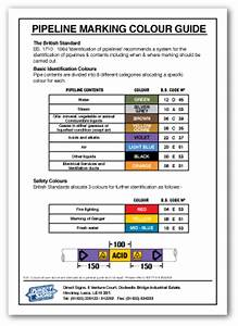 Pipeline Marking Colour Guide Direct Signs
