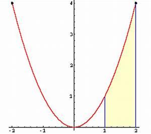 Fläche Unter Parabel Berechnen : integralrechnung ~ Themetempest.com Abrechnung