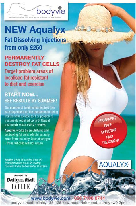 aqualyx fat dissolving injections  london  surrey