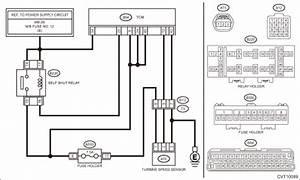 Subaru Crosstrek Service Manual  Turbine