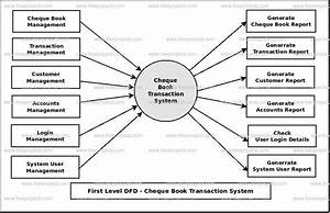 Cheque Book Transaction System Dataflow Diagram  Dfd  Freeprojectz
