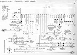 Mgf Schaltbilder Inhalt Wiring Diagrams Of The Rover For
