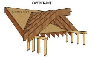 Ceiling Exhaust by Dormer Ventilation Internachi Inspection Forum