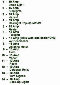 1990 Chrysler Conquest Fuse Box Diagram  U2013 Circuit Wiring