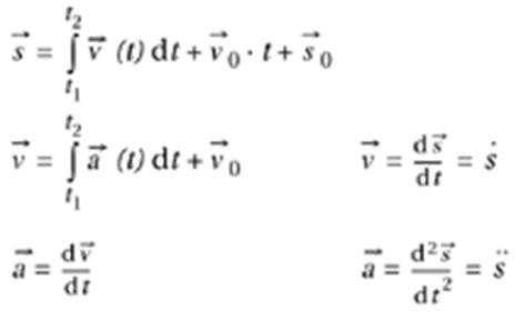 energieeffizienzklasse haus berechnen freier fall zeit berechnen freier fall bewegungen in der mechanik physik verstehen mit