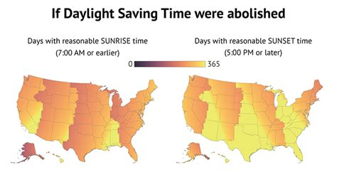 daylight saving time begins sunday springing
