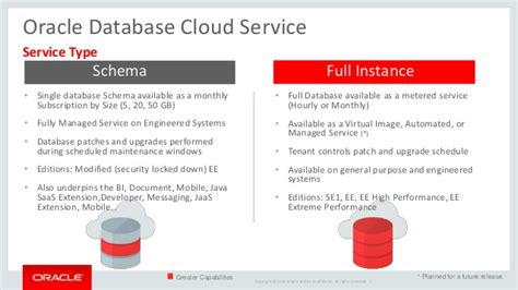 Oracle Database Cloud Service. Best African Safari Trips Arista Wine Cellars. Los Angeles Personal Injury Attorney. Who Should I Refinance My Mortgage With. Lightroom Courses Online Ma Bankruptcy Lawyer. Android Remote Support Open Free Bank Account. Bad Credit Merchant Accounts F L Insurance. Offer In Compromise Attorney. Conference Call Companies Hospice Comfort Kit