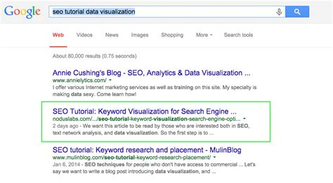 Seo Search Results - seo tutorial keyword visualization for search engine