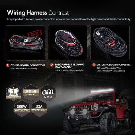 led light shop near me off road light wiring diagram no relay three pha outlet wiring