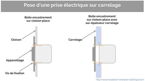 installation electrique d une cuisine astuce pose d 39 une prise électrique sur carrelage