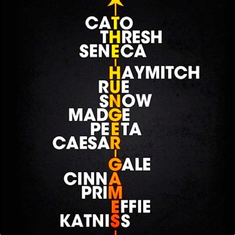 hunger name top 28 what are the names of the hunger the capitol pn id cards for hunger games tributes