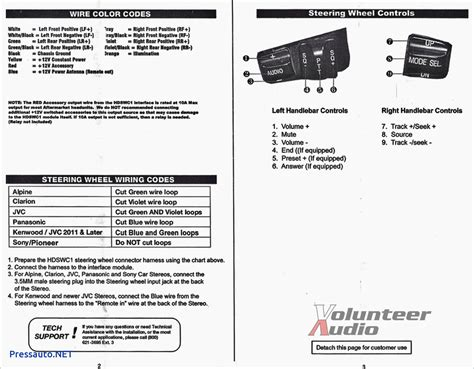 metra 70 1721 radio wiring harness diagram download
