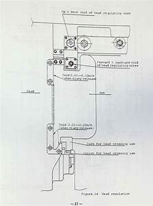 Jet 1600dh Radial Drill Instructions