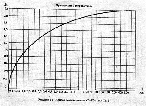 Учебное пособие Основы энергосбережения